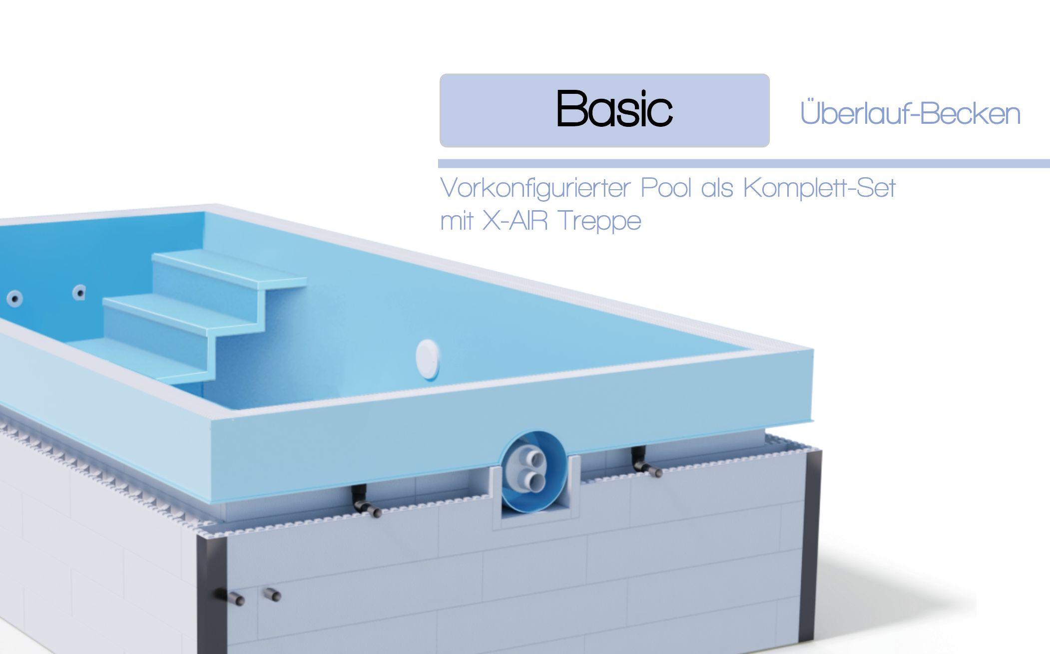 Basic - Überlauf-Becken