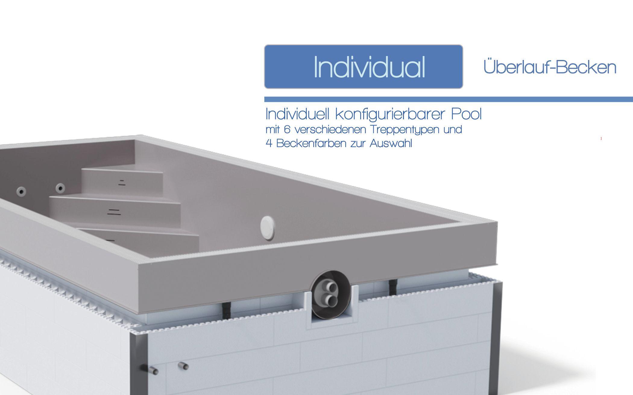 Individual - Überlauf-Becken